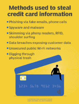 different ways hackers can steal your credit card information
